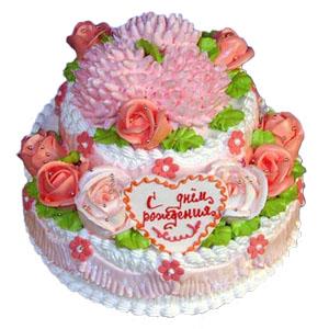 Подборка поздравлений с Днем рождения 2